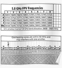 FPV frequency chart (black & white) Poster