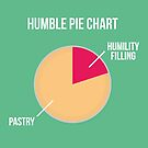 Humble Pie Chart by Stephen Wildish