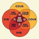 Piri Piri Cous Cous by Stephen Wildish