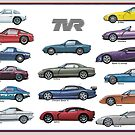 Poster TVR by TheCollectioner
