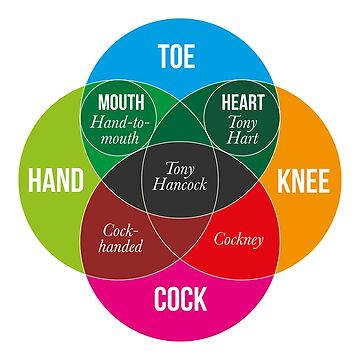 Toe Knee Hand Cock by Wildyles