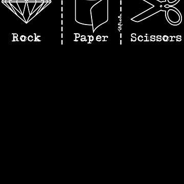 Rock Paper Scissors  by TsipiLevin