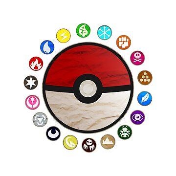 Pokemon Pokeball by Brantford