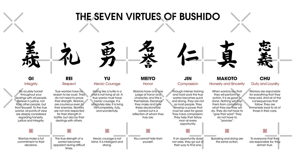 essays on bushido Access to over 100,000 complete essays and term papers this code was called bushido essays related to compare and contrast samurai and knights 1.