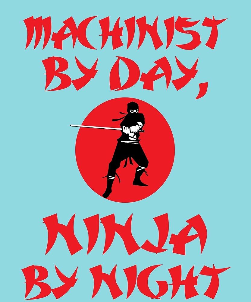 Machinist Day Ninja Night  by AlwaysAwesome