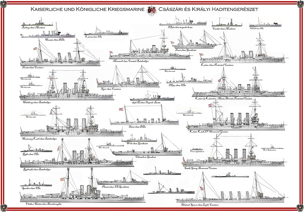 Austro-Hungarian Navy by TheCollectioner