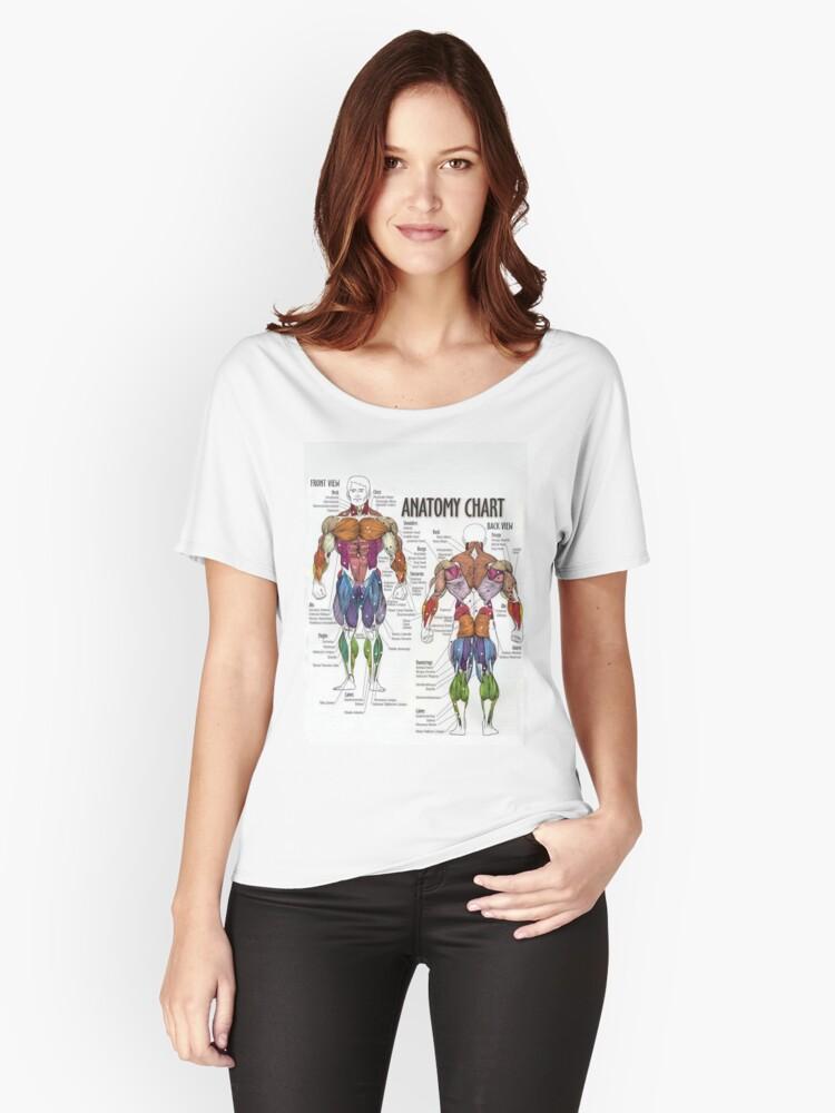 Camisetas anchas para mujer «Gráfico muscular - Diagrama de la ...