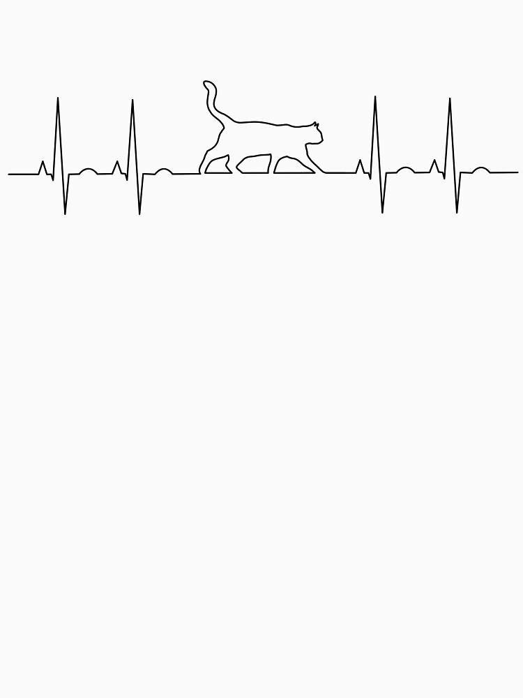 Cat EKG by jokertoken