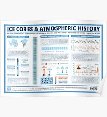 Eiskernchemie und atmosphärische Geschichte Poster