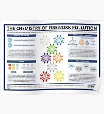 The Chemistry of Fireworks Pollution Poster