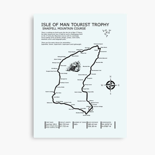The Isle of Man TT Canvas Print
