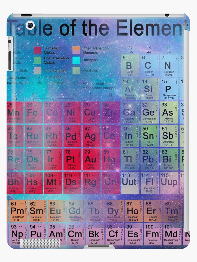 Stardust Periodic Table IPad Case Skin By Carol And Mike Werner
