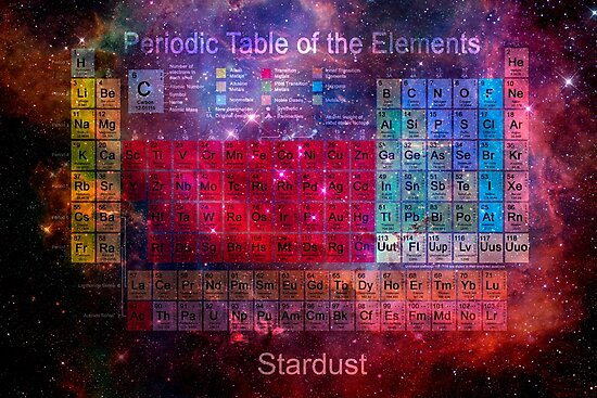 Stardust Periodic Table Photographic Prints By Carol And Mike