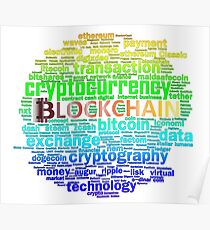 Kryptographie Poster