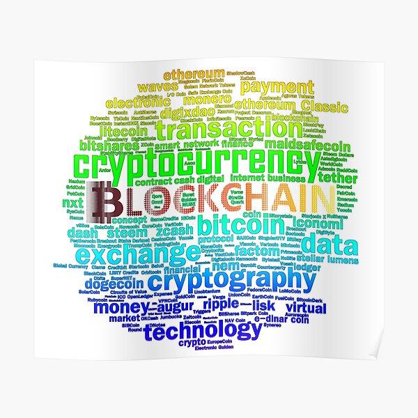 Nombré más de cientos de criptomonedas conocidas y algunas operaciones de tecnología blockchain. Póster
