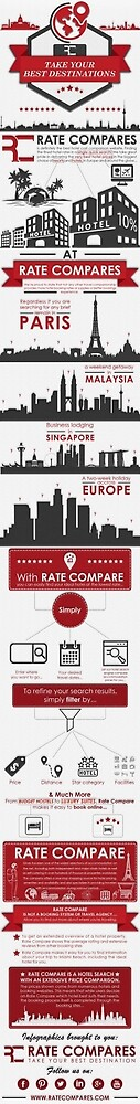 website comparing hotel prices by RateCompares45