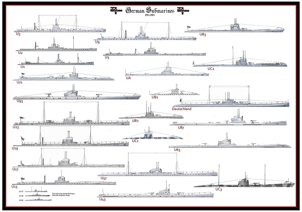 WW1 German Submarines by TheCollectioner