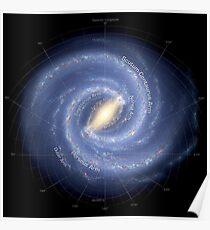 MILKY WAY : Galaxy Map Poster