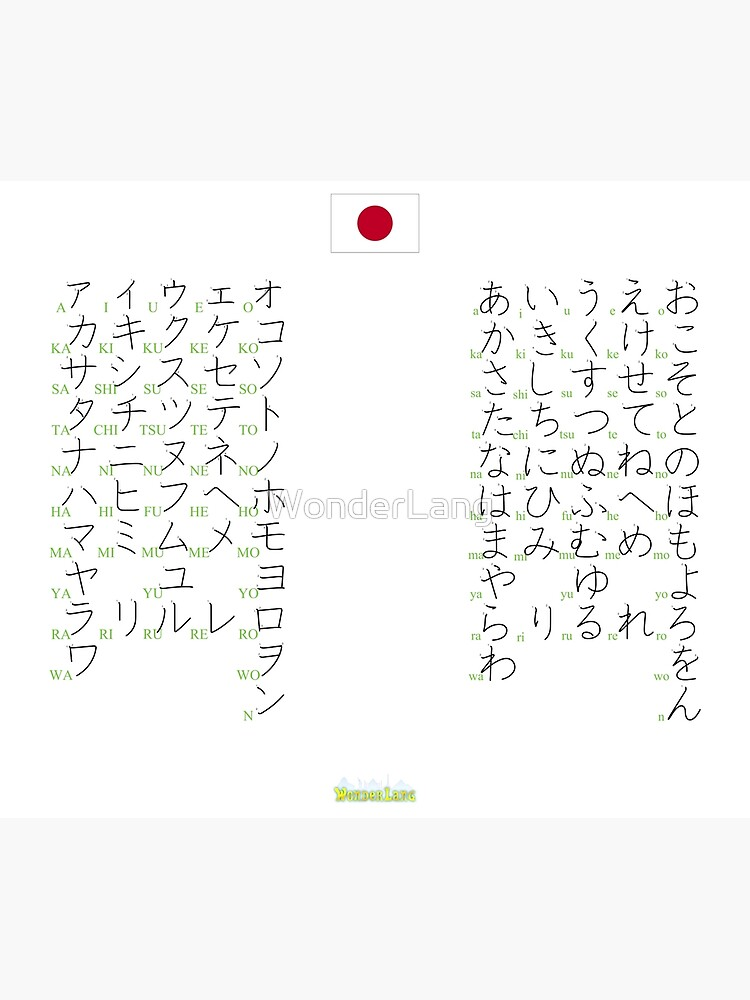 «Syllabaires Japonais» par WonderLang