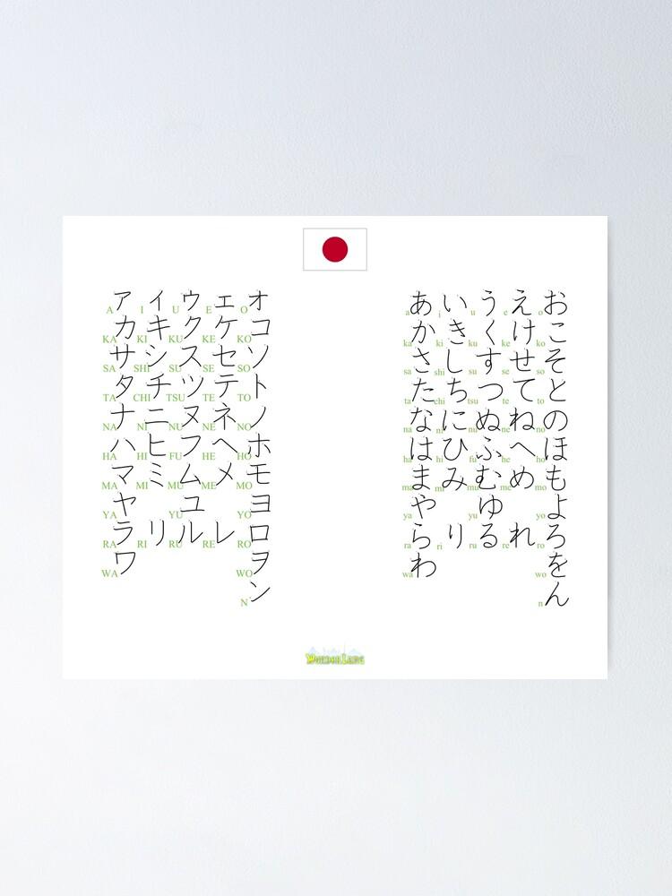 Poster ''Syllabaires Japonais': autre vue