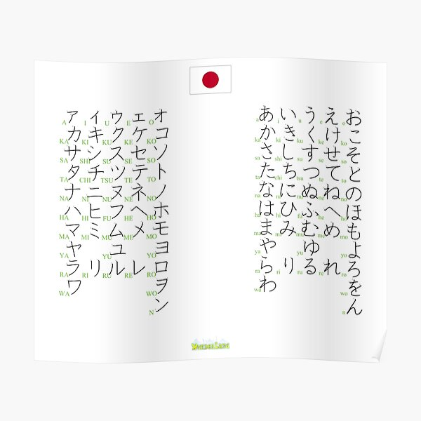 Syllabaires Japonais Poster