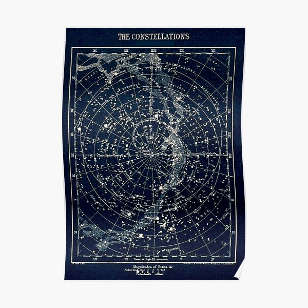 LES CONSTELLATIONS ÉTOILES: Vintage 1900 Galaxy Print Poster