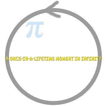 Celebrate Pi Day 2015 by DesignThinking