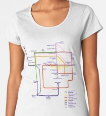 Kanto Tube Women's Premium T-Shirt