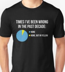 Times I've been wrong in the past decade T-Shirt
