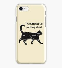 The Official Cat Petting Chart iPhone Case/Skin