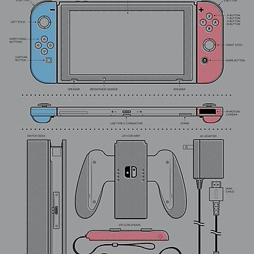 NX Blueprint by MeleeNinja
