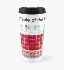 Periodic table of the Elements Travel Mug