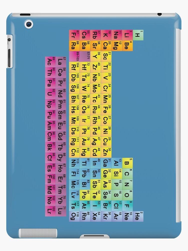 Vinilos y fundas para ipad tabla peridica simple lateral de tabla peridica simple lateral de sciencenotes urtaz Image collections