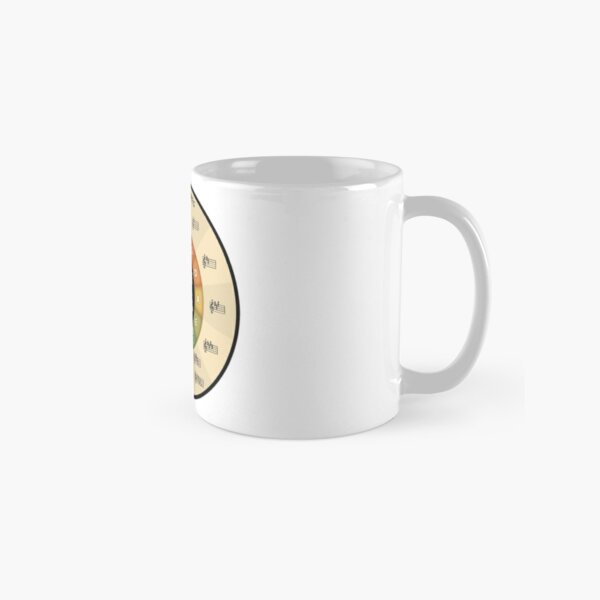 Circle of Fifths Classic Mug