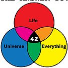 42 - The Answer to Everything by Rich Anderson