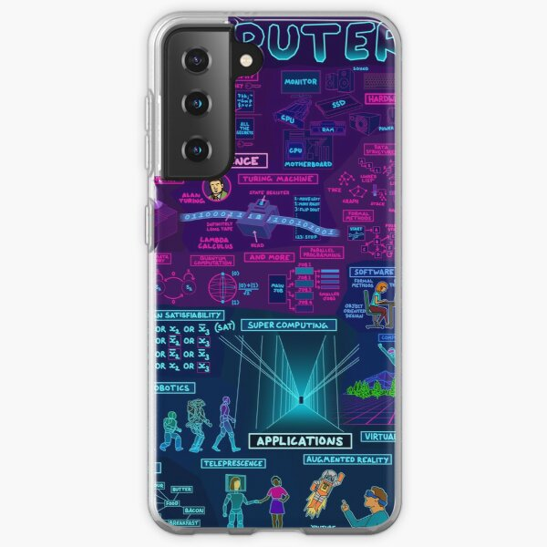 Map of Computer Science Samsung Galaxy Soft Case