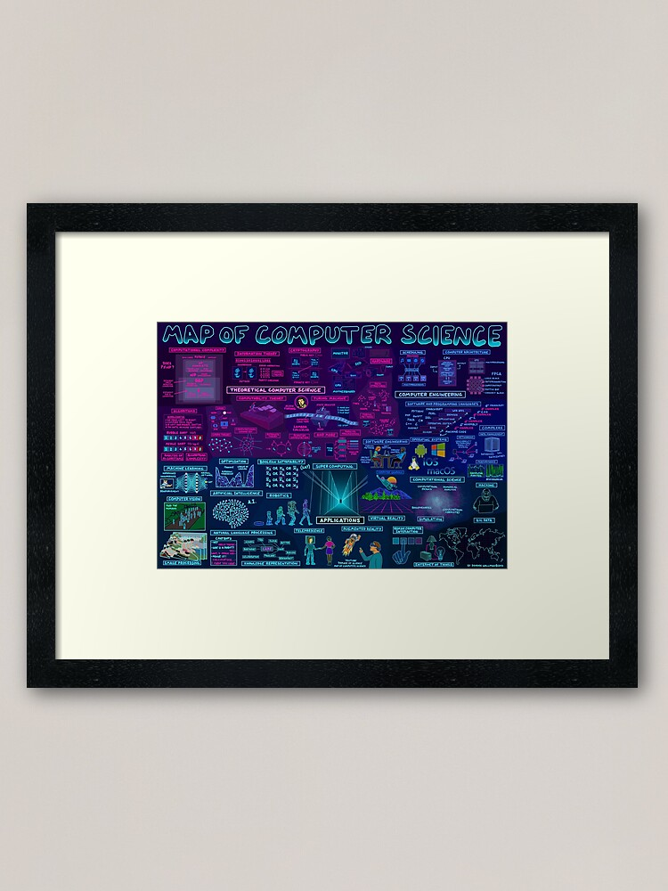 Alternate view of Map of Computer Science Framed Art Print