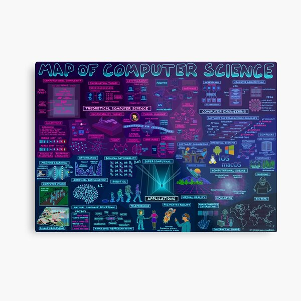 Map of Computer Science Metal Print