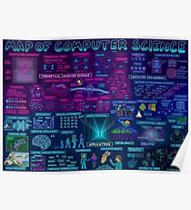 Póster Mapa de Ciencias de la Computación