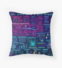 Map of Computer Science Throw Pillow