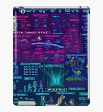 Map of Computer Science iPad Case/Skin