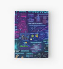 Map of Computer Science Hardcover Journal