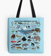 Know Your Threatened Species Tote Bag