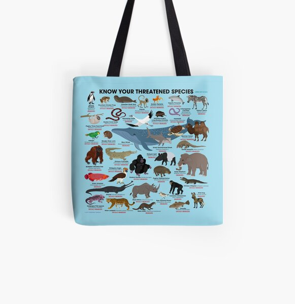 Know Your Threatened Species All Over Print Tote Bag