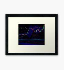 Stock market trading SPX500 charts concept art print Framed Print