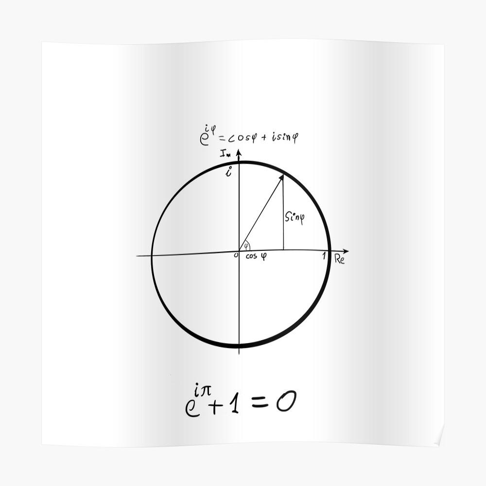 Eulers Identität Poster
