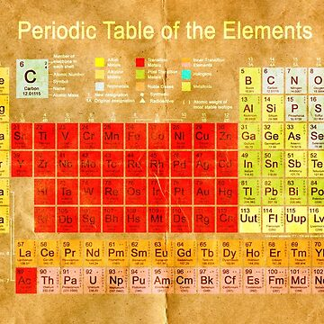 Periodic Table of the Elements by fotokatt