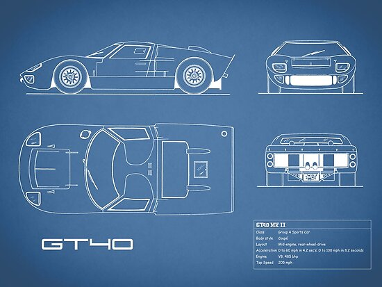The Gt Blueprint By Rogue Design
