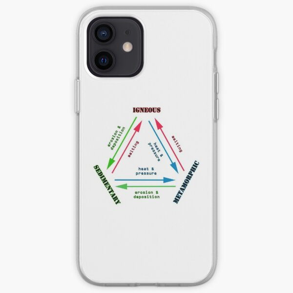 The Rock Cycle Geology iPhone Soft Case