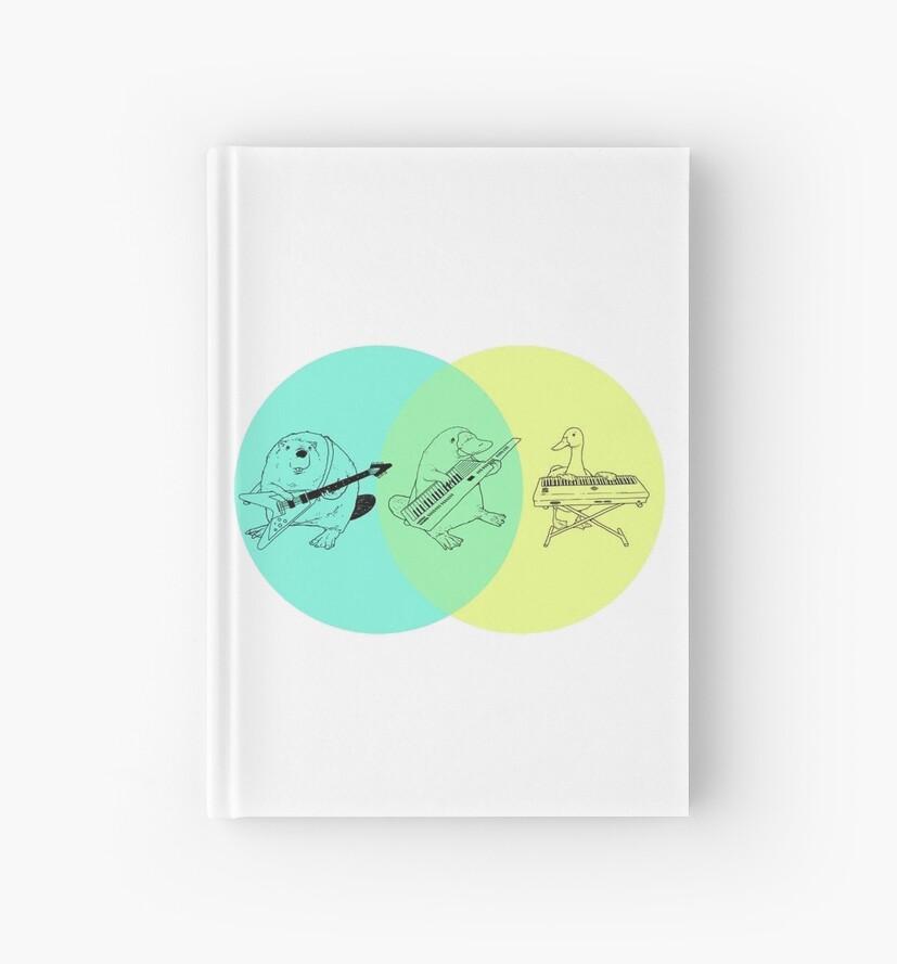 Keytar Platypus Venn Diagram by GuyBlank
